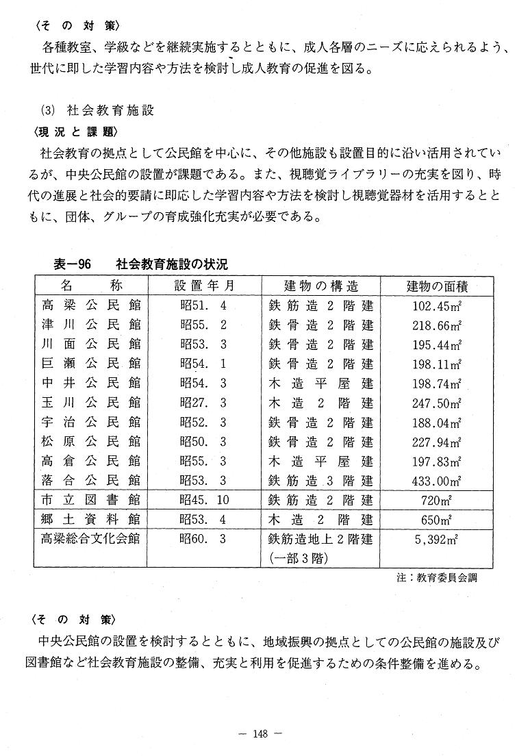 昭和60年12月 高梁市総合計画 P.148