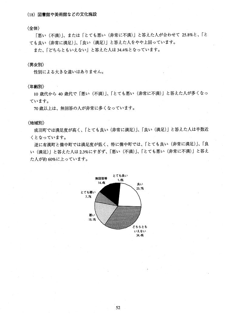 平成15年(2003)9月 高梁地域(高梁市・有漢町・成羽町・川上町・備中町) 新しいまちの建設計画策定のためのアンケート調査結果報告書 P.52