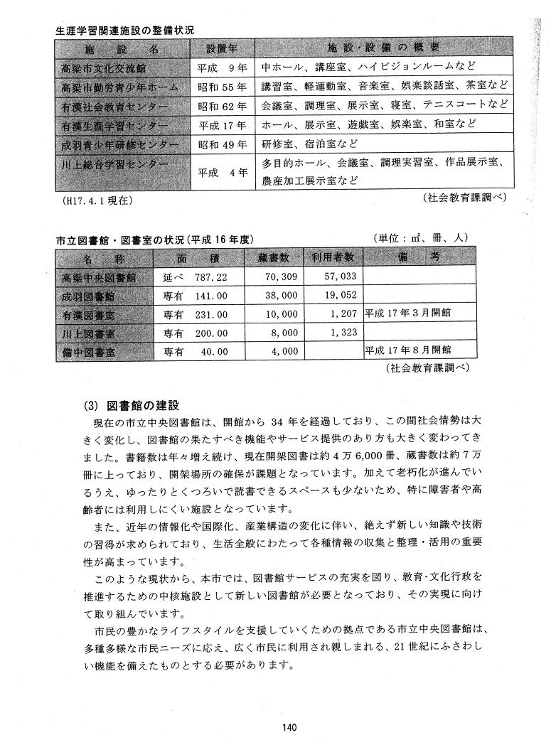 平成18年(2006)3月 高梁市総合計画 交流・創造都市 たかはし P.140