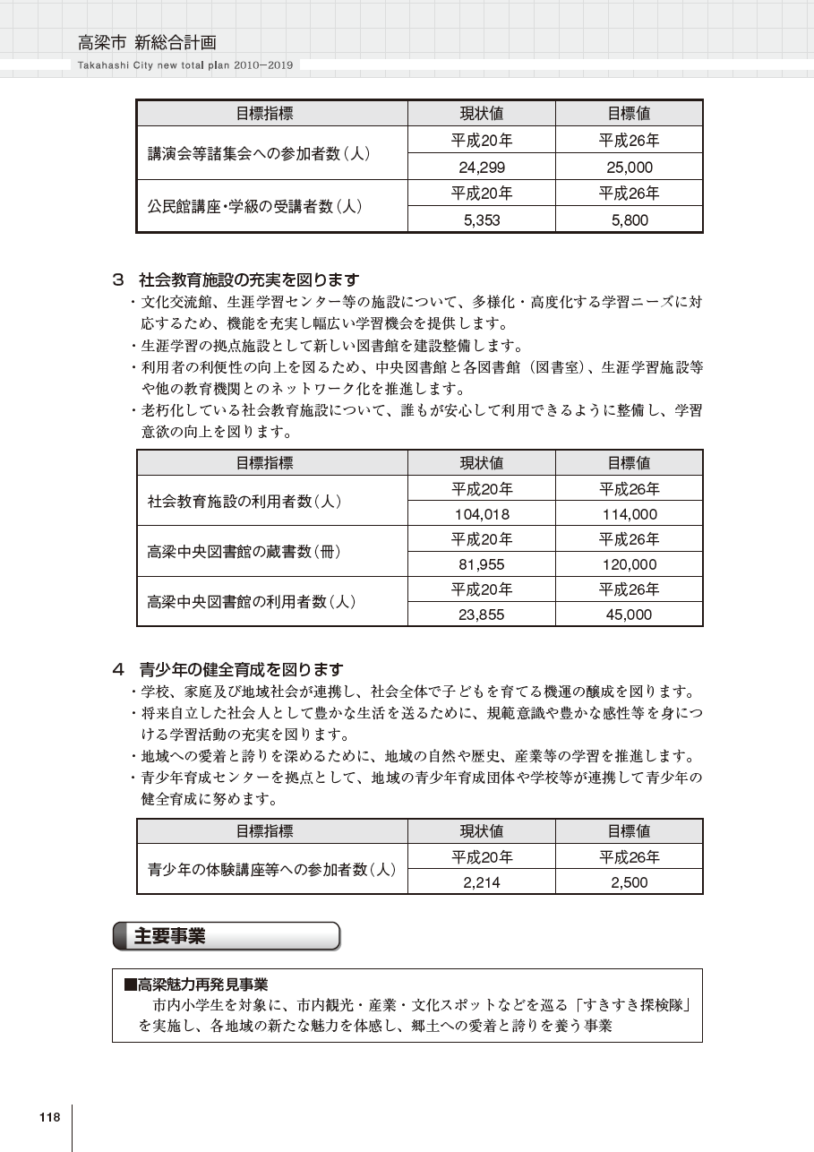 高梁市新総合計画 2010-2019 P.118