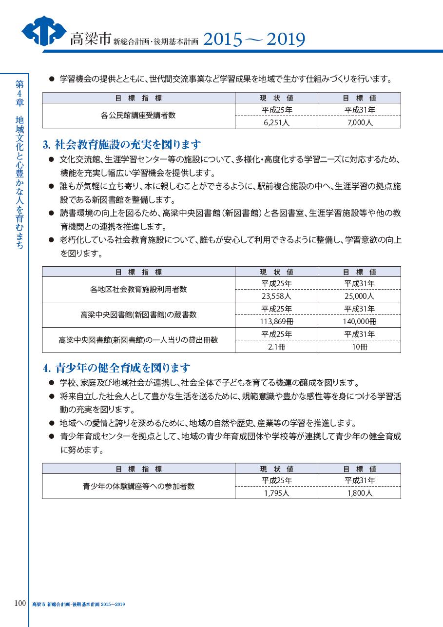 平成27年(2015)3月 新総合計画 後期基本計画2015-2019 P.100